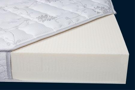 Talalay Pillow Top Latex Boat Beds